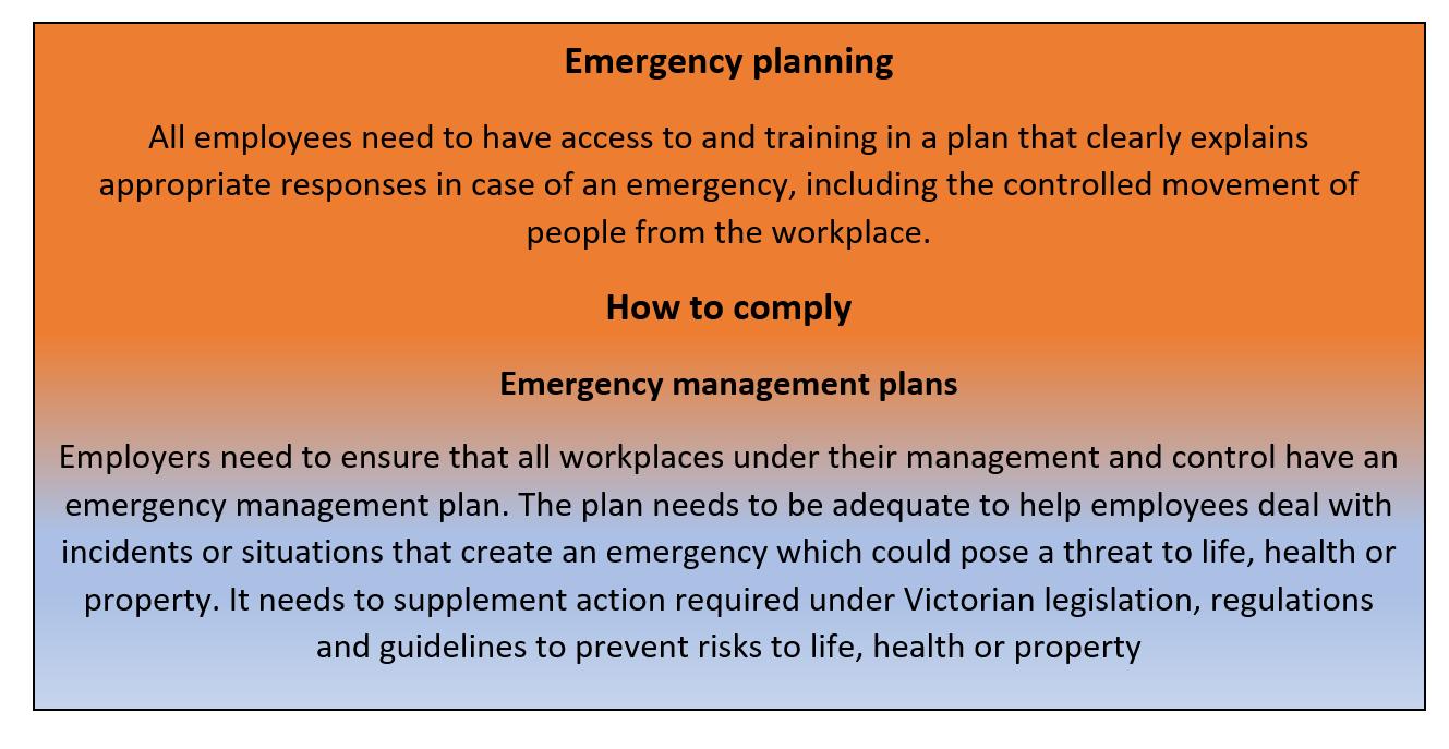 WorkSafe Compliance Code 1